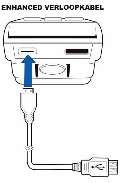 Verloopstekker - Verifone Vx680